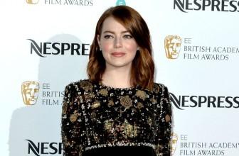 Эмма Стоун, Эмилия Кларк, Эми Адамс, Изабель Юппер и другие на вечеринках в честь премии BAFTA
